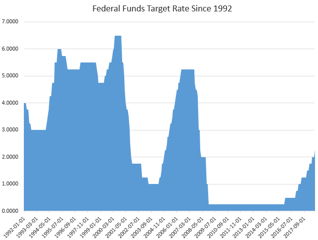 funds_rate_2.PNG