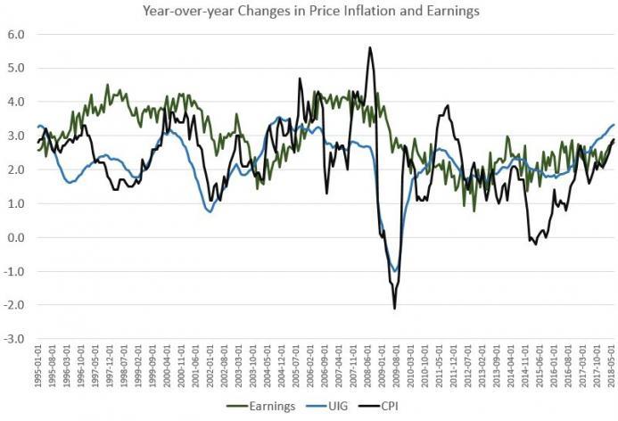g_earnings.JPG