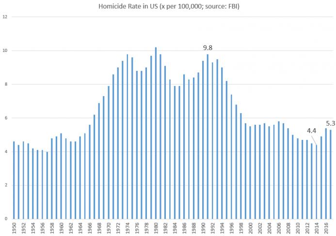 homicide_2017_0.PNG