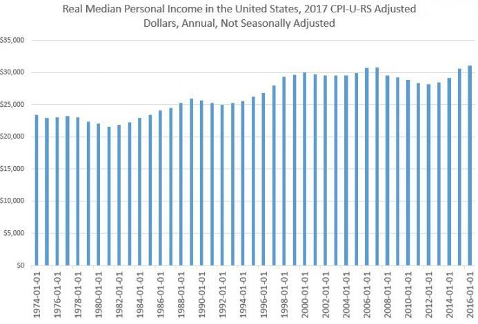 median_personal.JPG