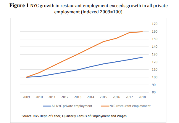 nyc wage chart1.png