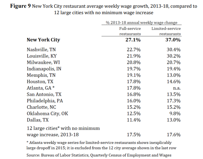 nyc wage chart2.png