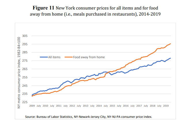 nyc wage chart3.png