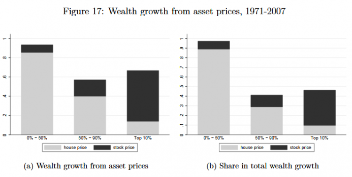 stock_wealth.PNG