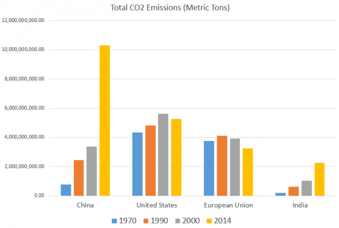 totalemissions.PNG