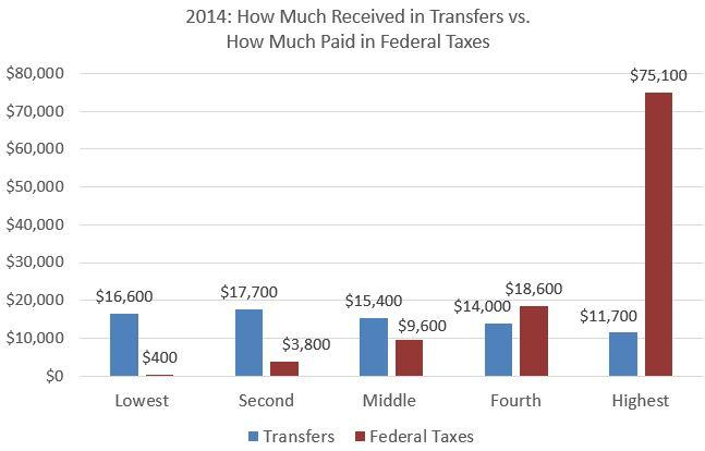transfers_ss_taxes.JPG