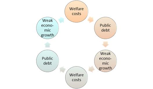 welfaretrap_mueller.png