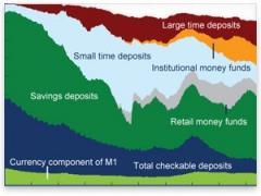 MonetaryAggregates.jpg